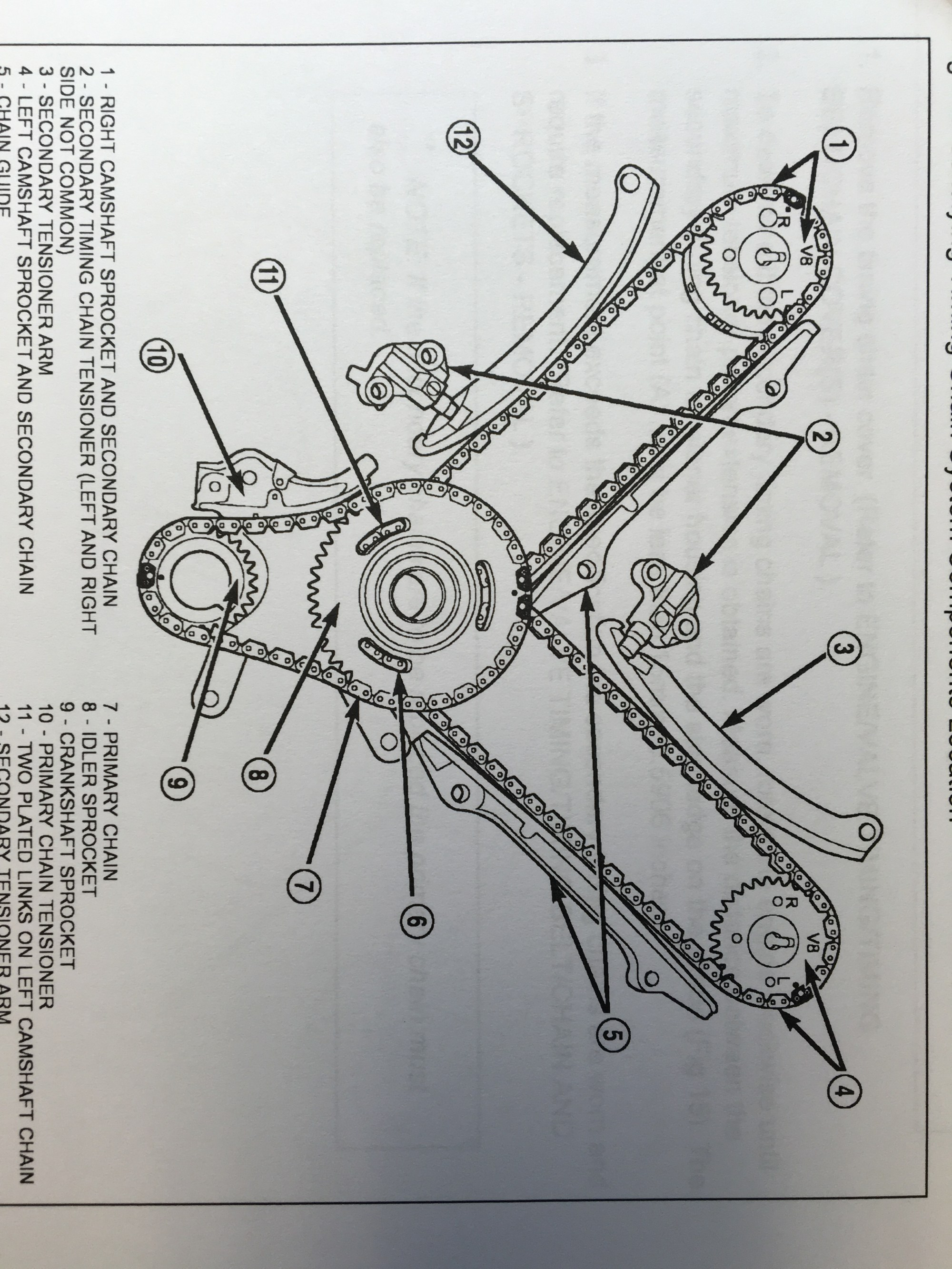 hight resolution of  and then slide the idler sprocket assembly and crank sprocket forward simultaneously to remove the primary and secondary chains