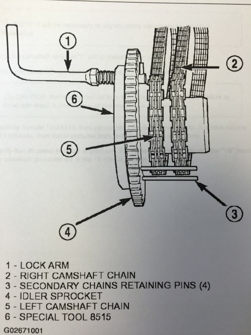 small resolution of at this point align the primary chain double plated links with the timing mark at 12 o clock on the idler sprocket and align the primary chain single