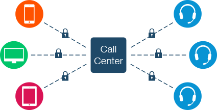 call-center-website