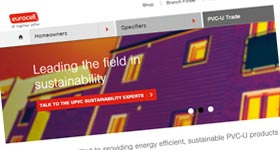 Eurocell sustainability