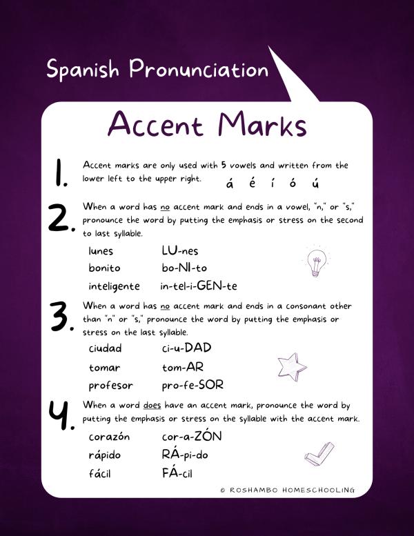 RoShamBo Homeschooling printable Spanish Pronunciation Posters sample