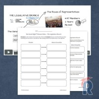 Legislative Branch Review Worksheet - Rosie the Riveting