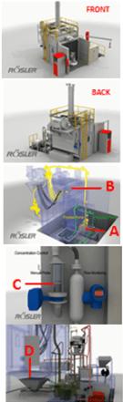wet blast machine image strip