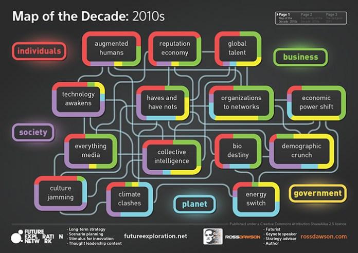 https://i0.wp.com/rossdawson.com/wp-content/uploads/2010/12/Map-of-the-Decade-x700.jpg?w=696&ssl=1