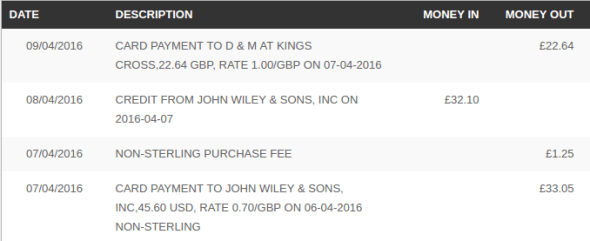 wiley-refund