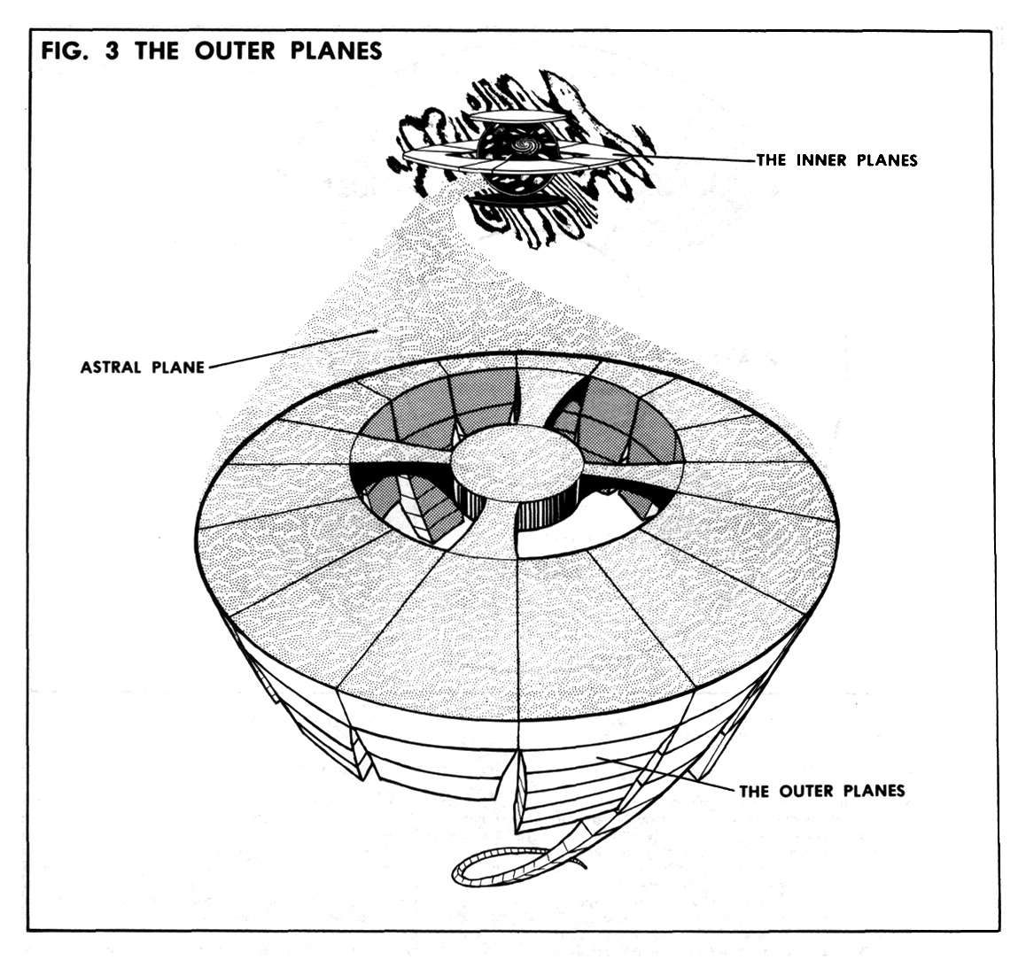 OUTERPLANES APPENDIX - Auto Electrical Wiring Diagram
