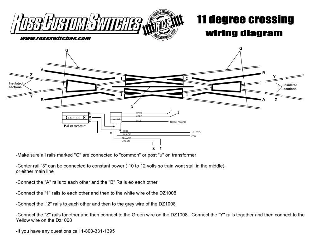 medium resolution of using dz1008 11 degree crossing