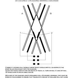 rossready switch anatomy  [ 816 x 1056 Pixel ]
