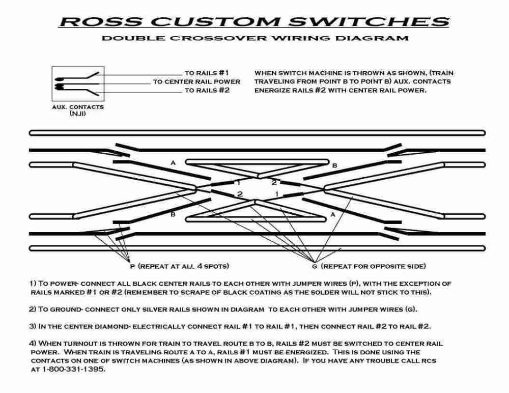 medium resolution of 4 way 8 track yardset