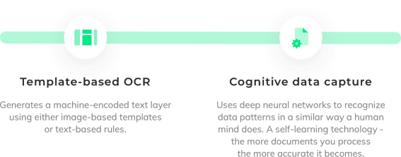 OCR data capture