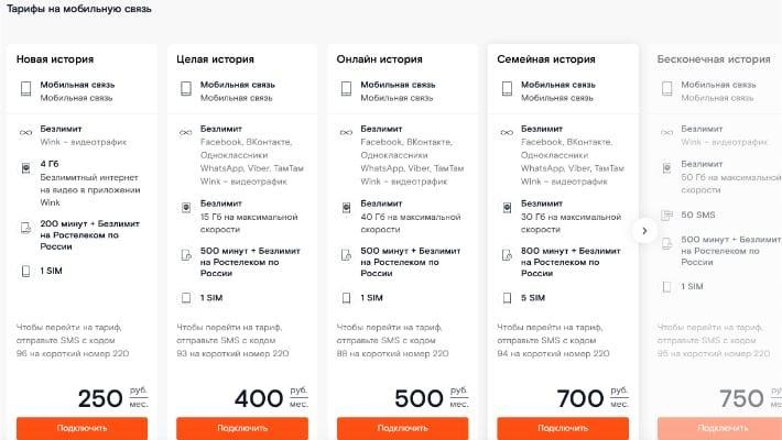 Uznat' ostatok trafika rostelekom mobil'naya svyaz'