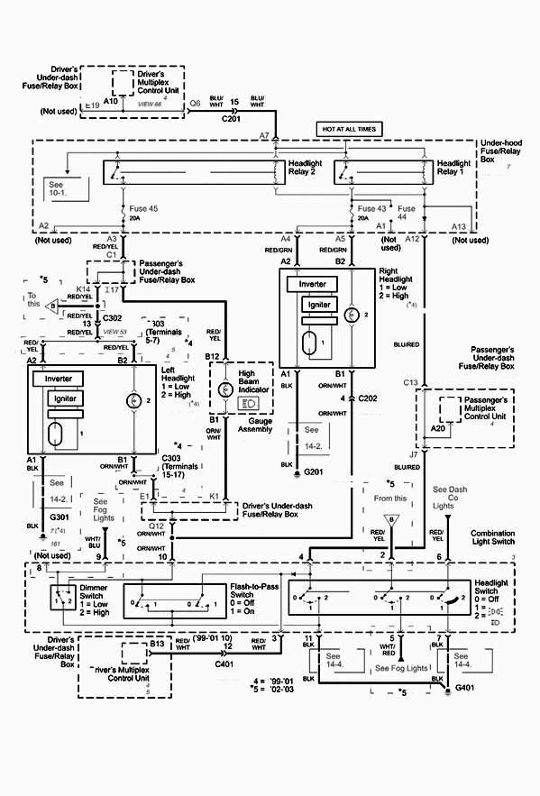 [DIAGRAM] 1998 Gmc Jimmy Ignition Wiring Diagram FULL