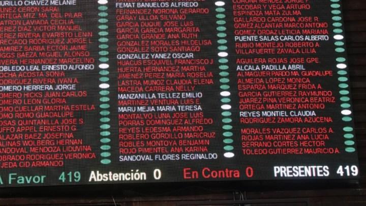 Cámara Baja aprueba reformas para combatir y sancionar la violencia política de género