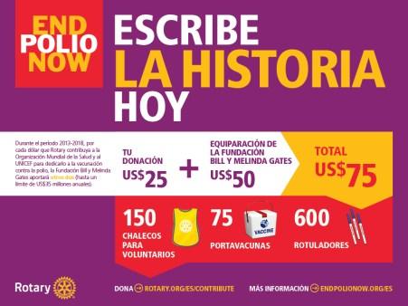 spanish-infographic---make-history---donations