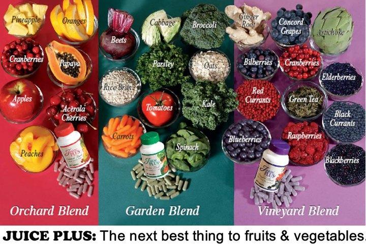 Invloed groente- en fruitconsumptie op stoppen met roken.