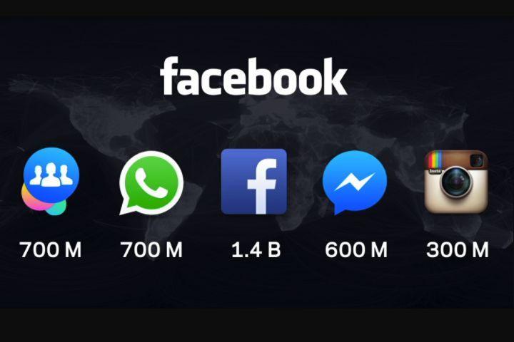 Notifications communes entre Facebook, Instagram et Messenger