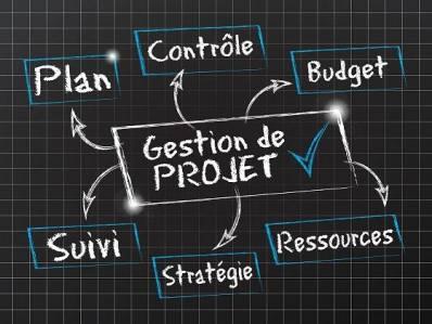 logiciel gestion ERP MRP entreprises