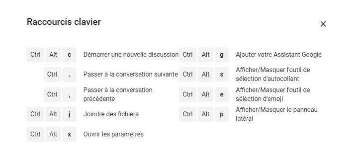 Liste des raccourcis clavier de Google Allo