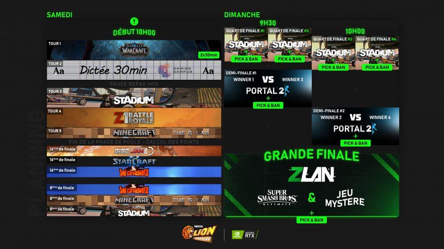 compétition jeux vidéo