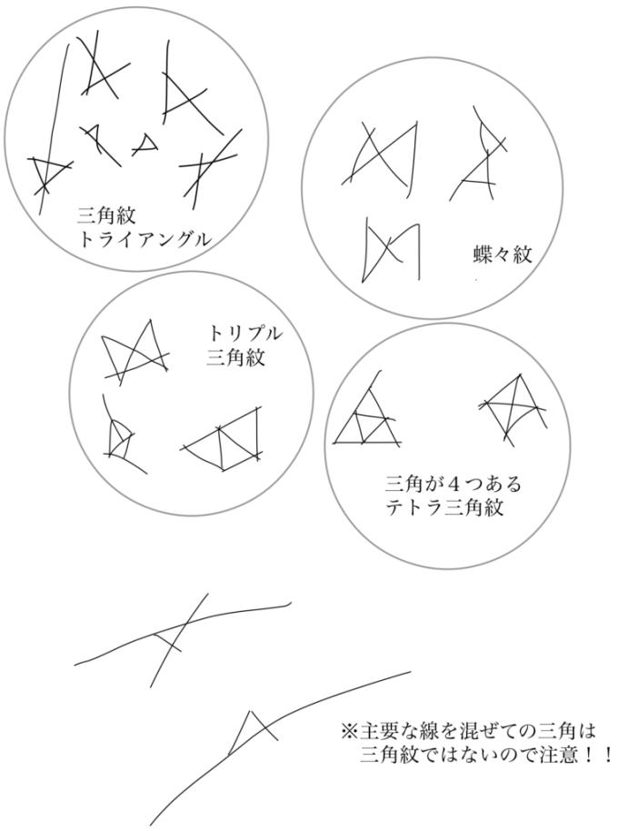三角紋・トライアングル・蝶々紋