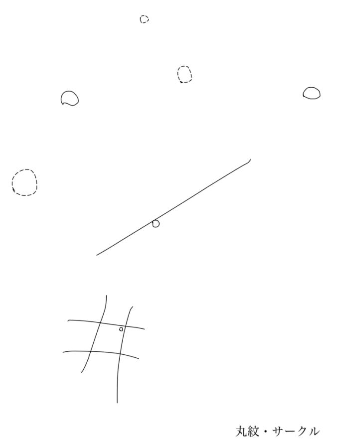 丸紋・サークル・○印