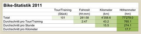 Trainingsverwaltung-2011-di