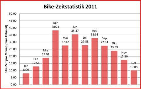 Trainingsverwaltung-2011-h