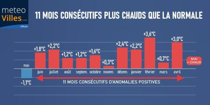 12-mois-chaud.cleaned