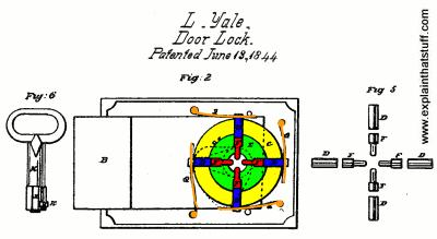 yale-door-lock-patent-1844