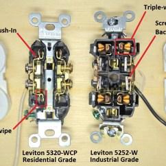 Plug Wiring Diagram Canada Bird Digestive System Prise3 Roulez Electrique