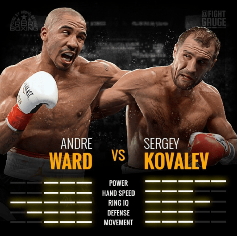 https://i0.wp.com/roundbyroundboxing.com/wp-content/uploads/2015/07/Sergey-Kovalev-Andre-Ward-Fight-Gauge.png?resize=780%2C777