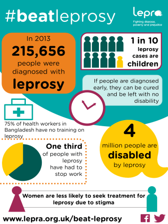 LEPRA fighting disease, poverty and prejudice