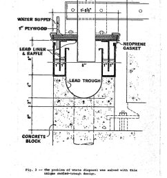 the plumbing system is unique in that the plumbing fixtures are located in the rotating section of the house because of this it was necessary to design an  [ 921 x 1200 Pixel ]
