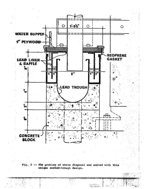 small resolution of the plumbing system is unique in that the plumbing fixtures are located in the rotating section of the house because of this it was necessary to design an