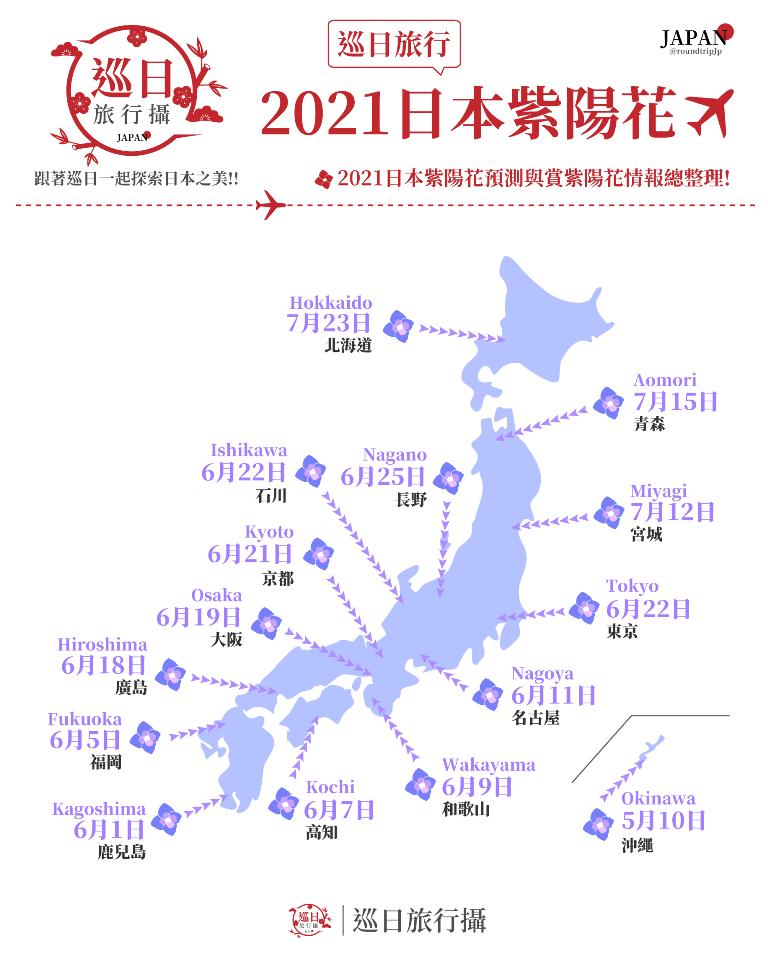 2021日本紫陽花預測與賞紫陽花情報總整理 | 紫陽花預測 | 繡球花 | アジサイ | あじさい | Hydrangea | 2021 | 僅供參考 | RoundtripJp