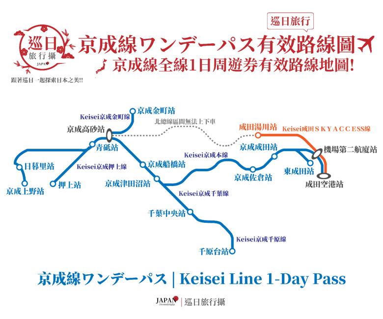 京成線ワンデーパス   京成線全線1日周遊券   Keisei Line 1-Day Pass   有效路線圖   巡日旅行攝   RoundtripJp
