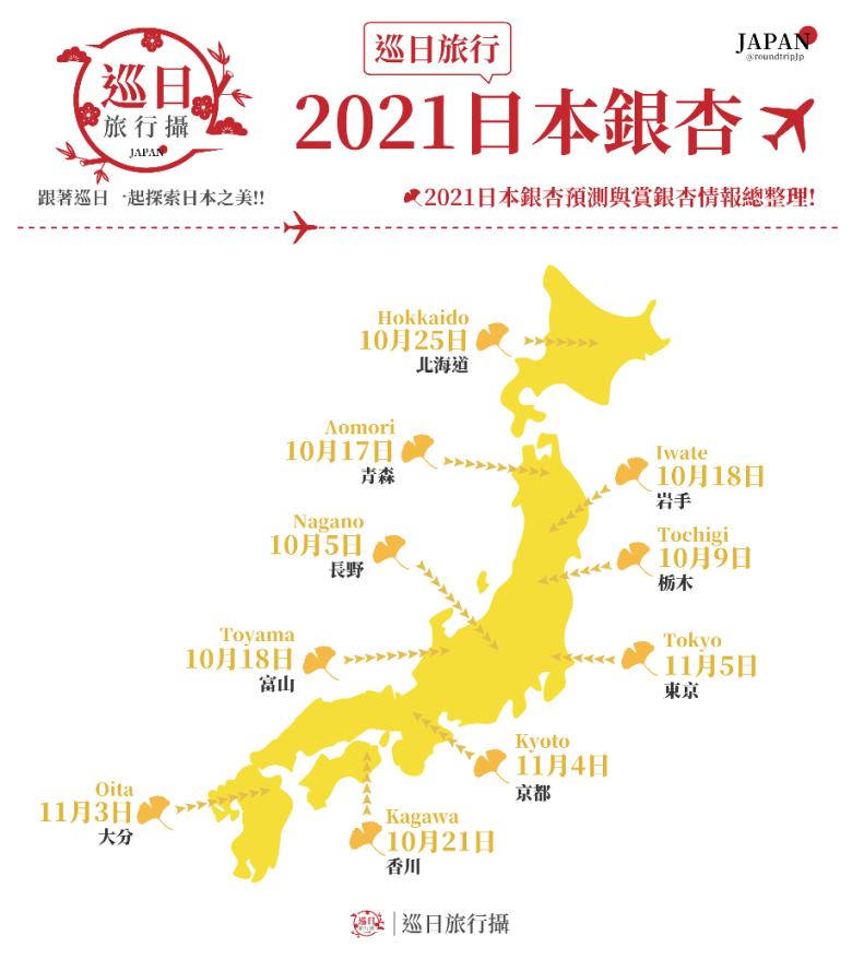 2021日本銀杏預測 | 黃葉 | 金葉 | Ginkgo biloba | 僅供參考 | 日本 | Japan | 巡日旅行攝 | RoundtripJp