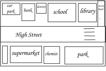 Preposition of place (opposite, next to, behind, between etc)