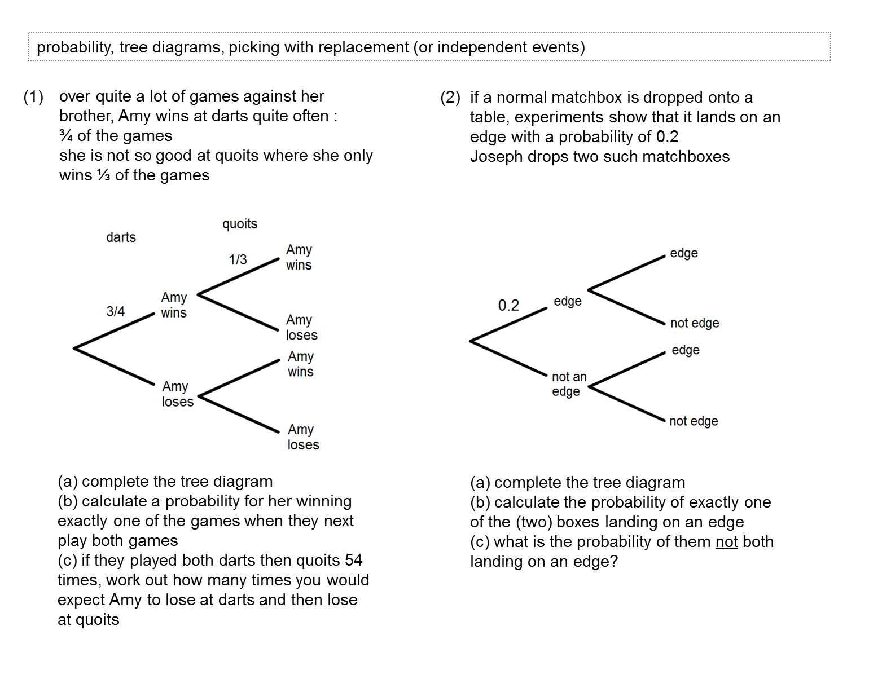 Probability Tree Diagram Worksheet