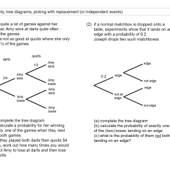 Probability Tree Diagram Example Problems 2001 Nissan Frontier Wiring For Quiz Worksheet Diagrams In Math Study Com Best