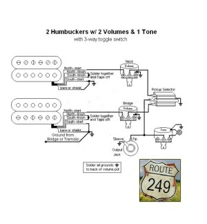 Wiring two humbuckers with two volumes and One Tone