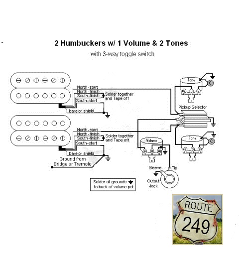 double humbucker wiring diagram chamberlain garage door opener two humbuckers with one volume and tone controls route 249