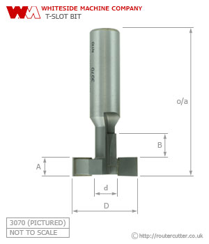 small ball chair valencia hanging whiteside t-slot router bit | routercutter