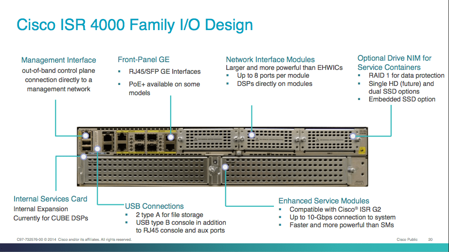 cisco ucs diagram 2001 pontiac grand am engine isr 4000 - now with more licensing! | router jockey