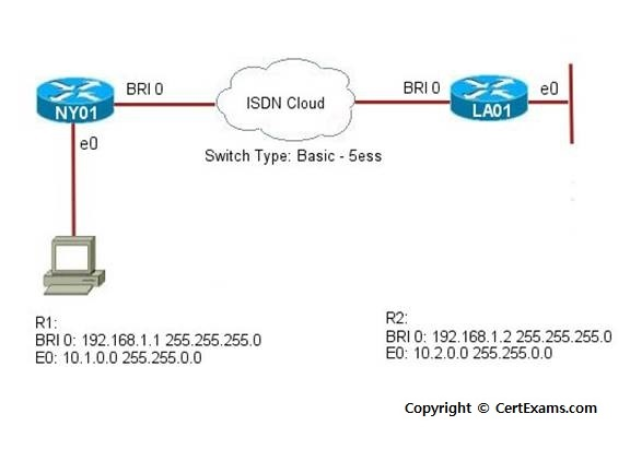 Network Simulator Lab Configuring ISDN Using BRI