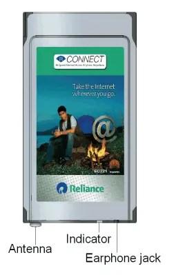 Huawei EC321 Data Card