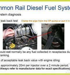 check the hp pump regulator gaskets as well  [ 1061 x 796 Pixel ]