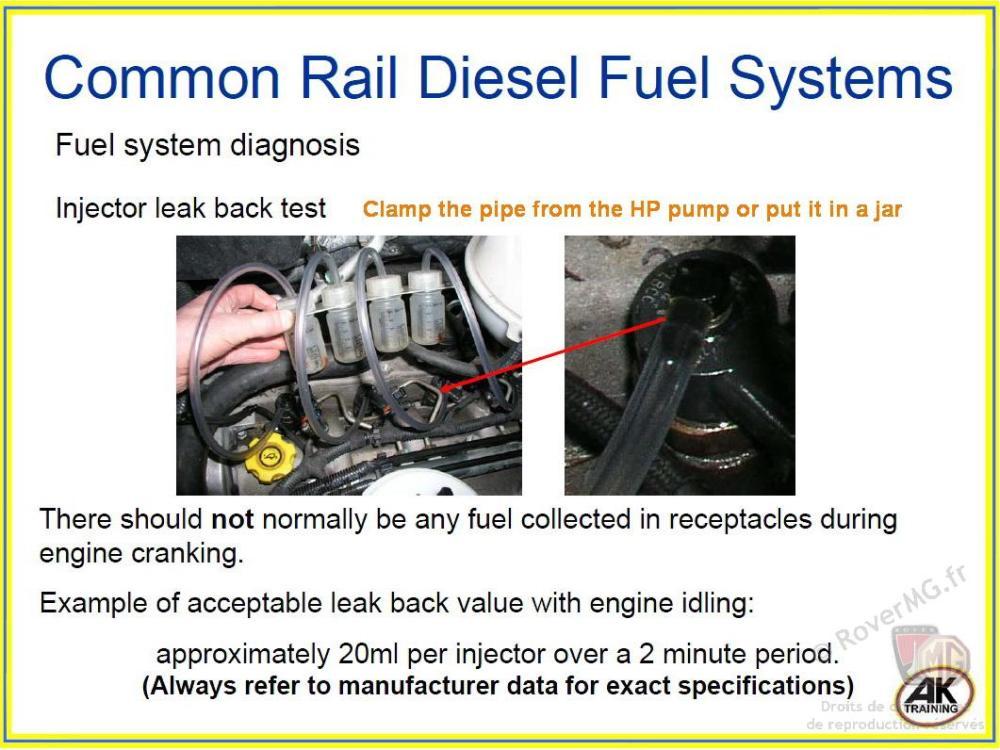 medium resolution of check the hp pump regulator gaskets as well