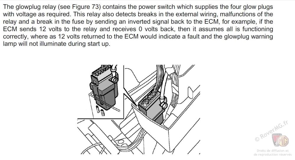 medium resolution of rover 75 fuse box problems schema wiring diagrams rh 11 justanotherbeautyblog de rover 75 coupe rover 75 sale