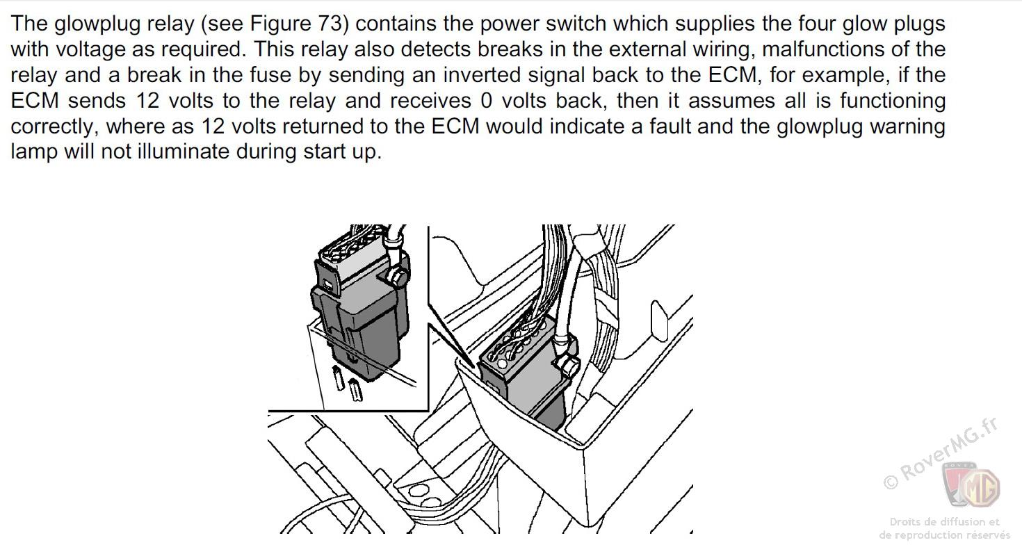 hight resolution of rover 75 fuse box problems schema wiring diagrams rh 11 justanotherbeautyblog de rover 75 coupe rover 75 sale